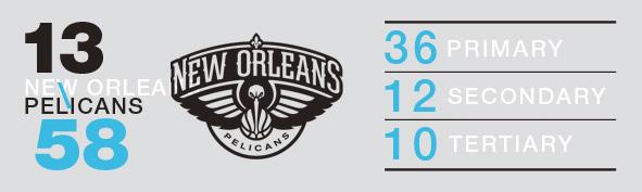 LogoRankings_13_Pelicans