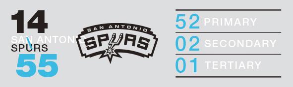 LogoRankings_14_Spurs