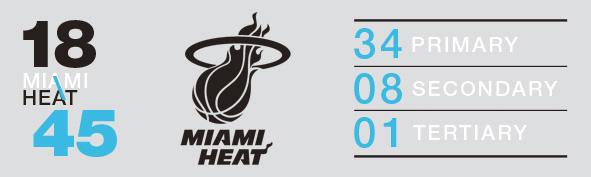 LogoRankings_18_Heat