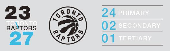 LogoRankings_23_Raptors