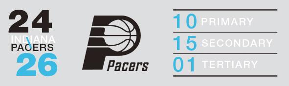 LogoRankings_24_Pacers