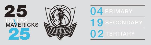 LogoRankings_25_Mavericks