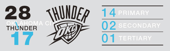 LogoRankings_28_Thunder