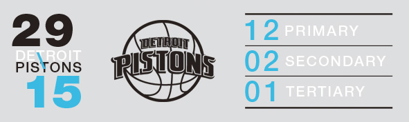 LogoRankings_29_Pistons