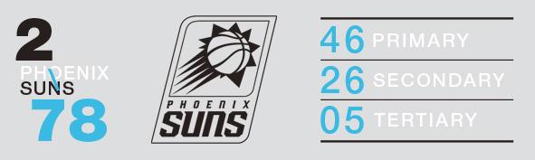 LogoRankings_2_Suns