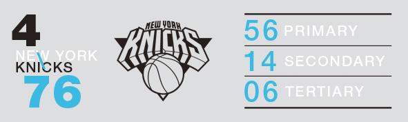 LogoRankings_4_Knicks