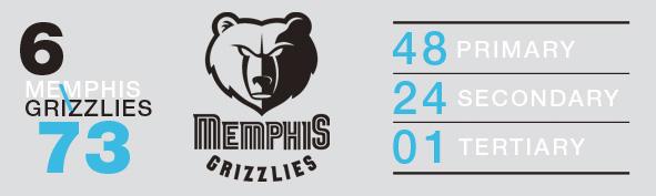 LogoRankings_6_Grizzlies