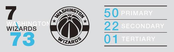 LogoRankings_7_Wizards