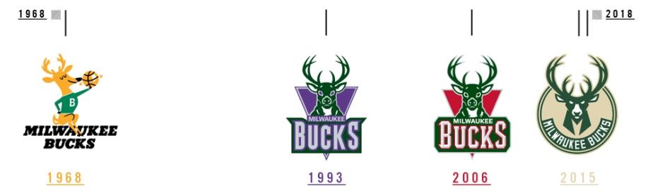 BGC_MilwaukeeRedesign_LogoTimeline