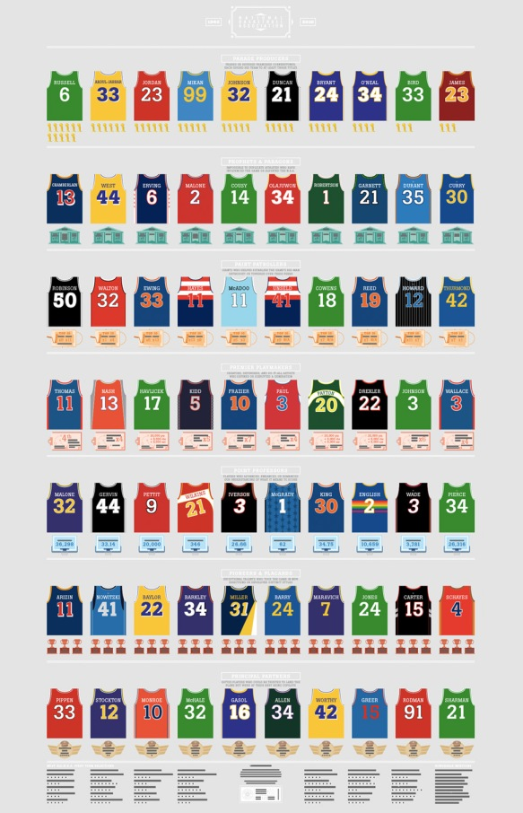 2017_NBAat70_Poster1_Uniforms_Large