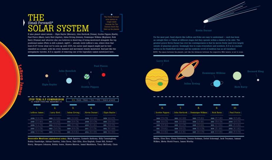 2021_Promo_2_KD_SolarSystem_1